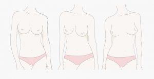 [內衣小學堂]了解胸部從今天做起!你的胸部適合穿哪種內衣?